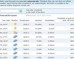 weather_forecasts140707.JPG