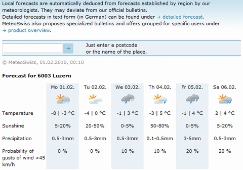 weatherforecasts010210.jpg