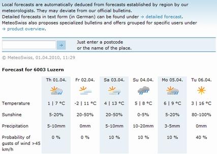 weatherforecasts010410.jpg