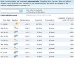 weatherforecasts030108.jpg