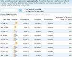 weatherforecasts030907.jpg
