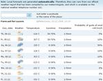 weatherforecasts031208.jpg