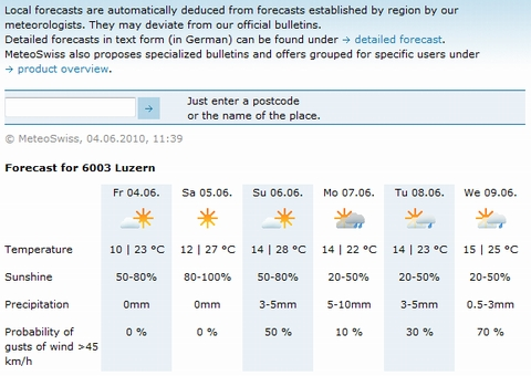 weatherforecasts040610.jpg