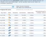 weatherforecasts060808.jpg