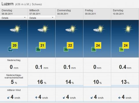 weatherforecasts060911.jpg