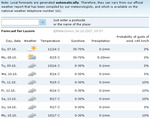 weatherforecasts061007.jpg