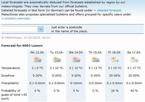 weatherforecasts120410.jpg