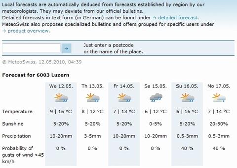 weatherforecasts120510.jpg