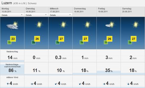 weatherforecasts150811.jpg