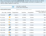 weatherforecasts151008.jpg