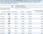 weatherforecasts160308.jpg