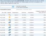weatherforecasts160808.jpg