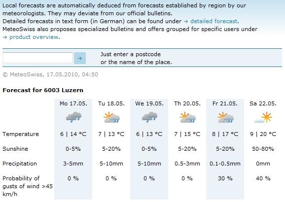 weatherforecasts170510.jpg