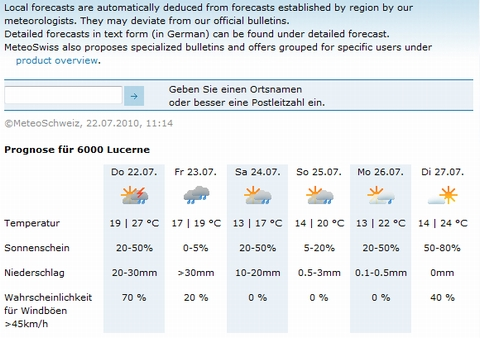weatherforecasts220710.jpg