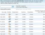 weatherforecasts231007.jpg