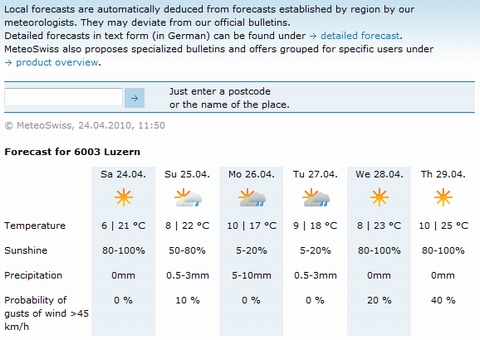 weatherforecasts240410.jpg