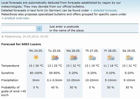 weatherforecasts240510.jpg