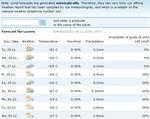 weatherforecasts241108.jpg