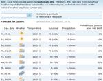 weatherforecasts280808.jpg