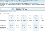 weatherforecasts280909.jpg