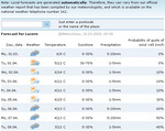 weatherforecasts300308.jpg
