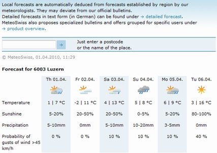 weatherforecasts010410.jpg