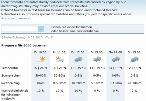 weatherforecasts100810.jpg