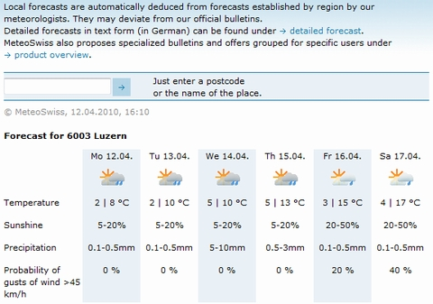 weatherforecasts120410.jpg