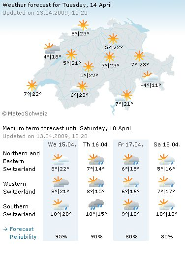 weatherforecasts130409.jpg