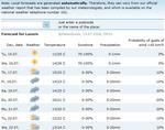 weatherforecasts140708.jpg
