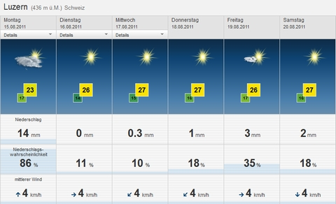 weatherforecasts150811.jpg