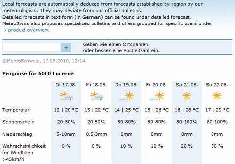 weatherforecasts170810.jpg