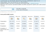 weatherforecasts201209.jpg