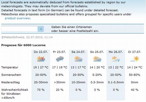 weatherforecasts220710.jpg