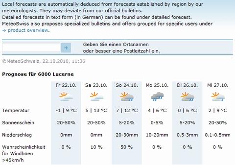 weatherforecasts221010.jpg