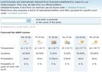 weatherforecasts240609.jpg