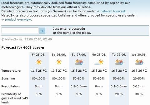 weatherforecasts250610.jpg