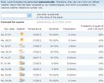 weatherforecasts270708.jpg