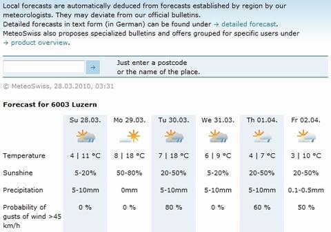 weatherforecasts280310.jpg
